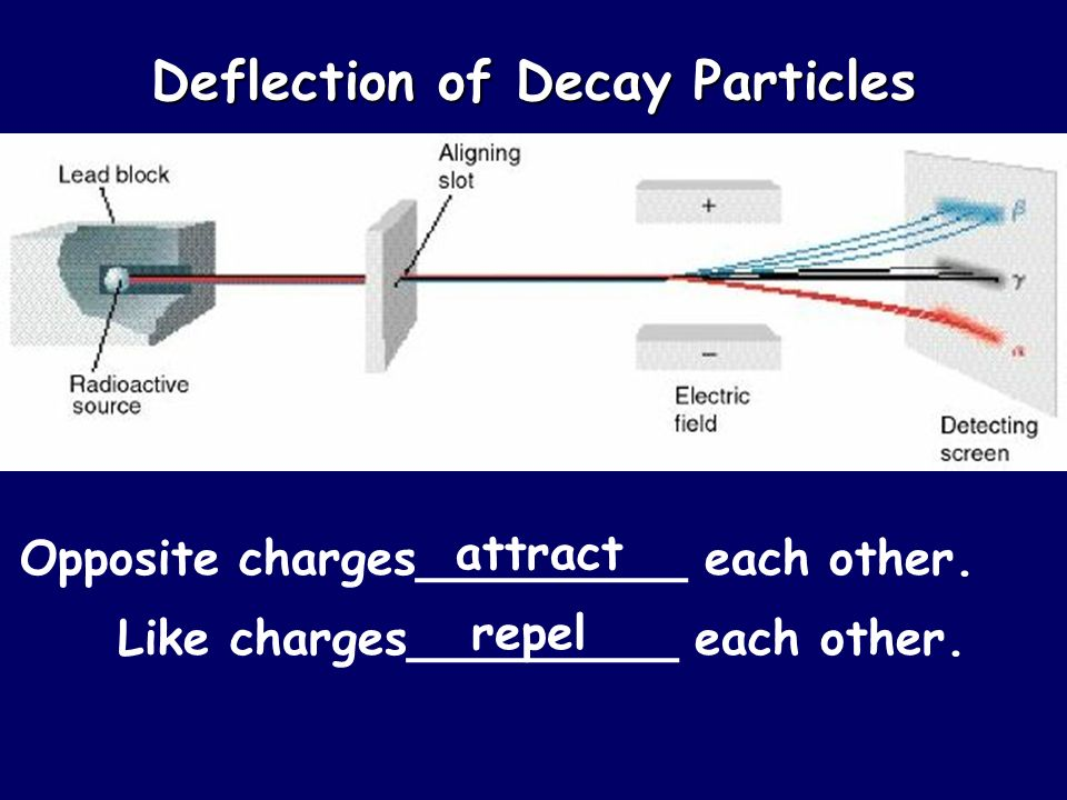 Nuclear Stability Decay will occur in such a way as to return a nucleus to the band (line) of stability.