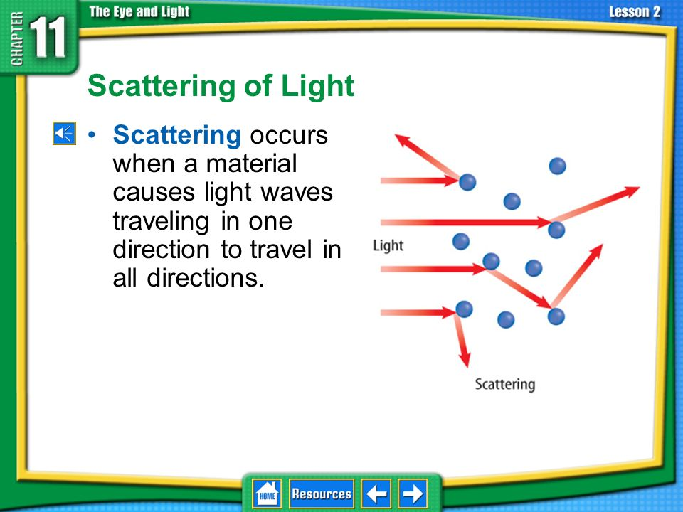 Transmission of Light Whether the light waves are transmitted or absorbed depends on the wavelength of the light waves. Transmission occurs when light
