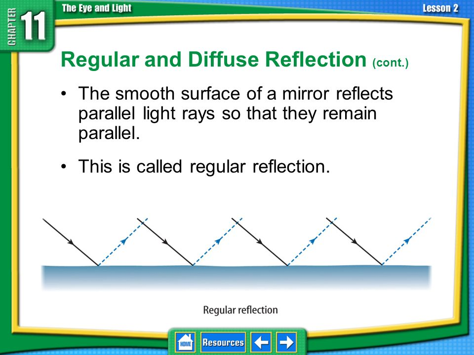 Regular and Diffuse Reflection Light ray reflected from an uneven surface hits a spot in the surface that is at a slightly different angle, causing th