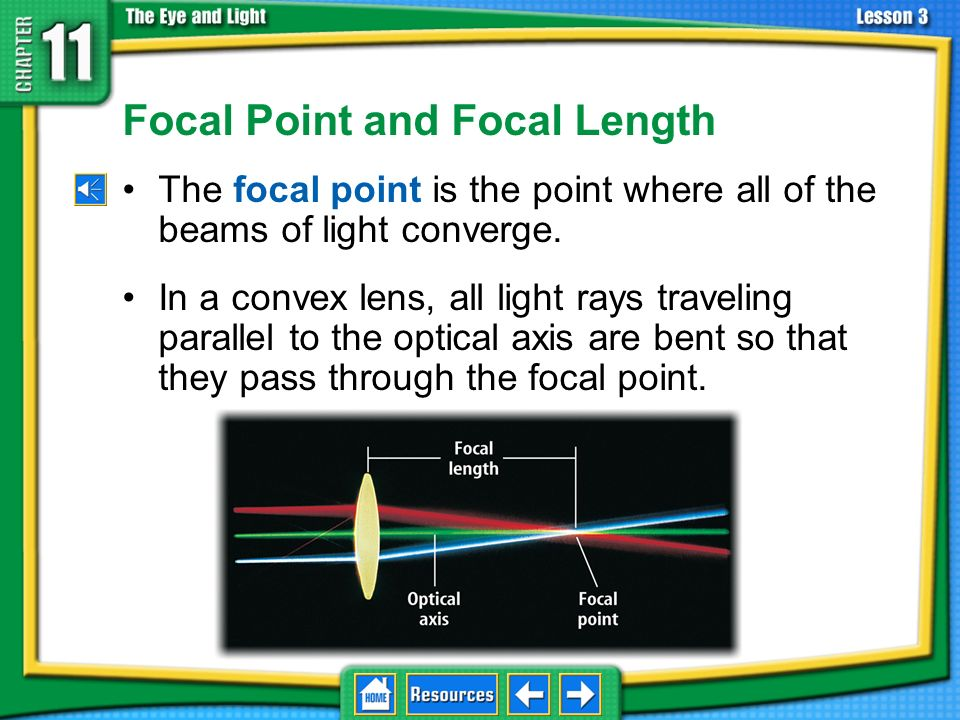 Lights Path Through a Convex Lens A light ray bends when it slows down moving from air into the lens. The light ray bends again when it speeds up movi