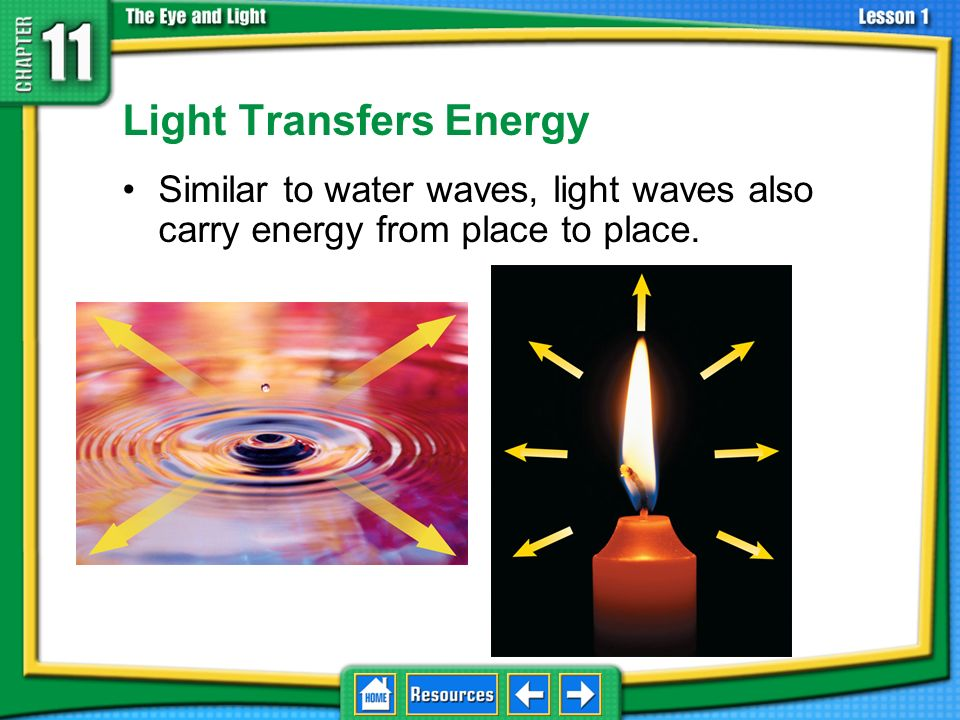 Light Transfers Energy Similar to water waves, light waves also carry energy from place to place.