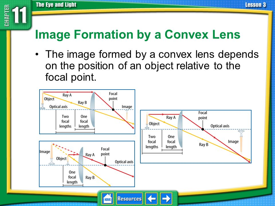 Focal Point and Focal Length (cont.) The focal length is the distance from the center of the lens to the focal points. 11.3 Using Lenses