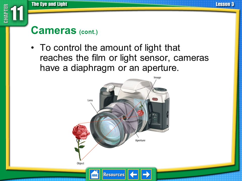 Cameras A camera is focused by moving various lenses back and forth until a sharp image is formed. 11.3 Using Lenses The image is smaller than the obj