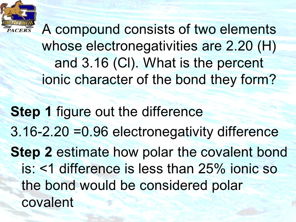 A compound consists of two elements whose electronegativities are 2.20 (H) and 3.16 (Cl).