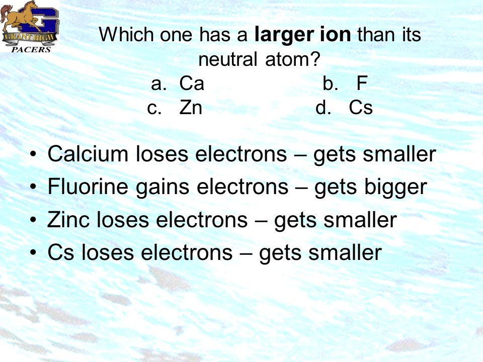 Which one has a larger ion than its neutral atom. a.