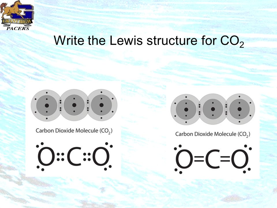 Write the Lewis structure for CO 2