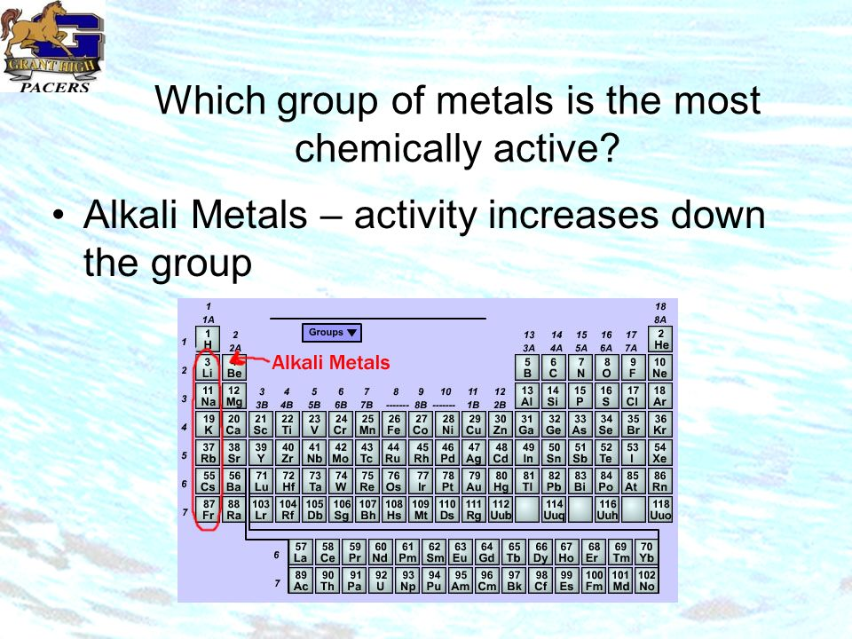 What are the seven diatomic molecules.