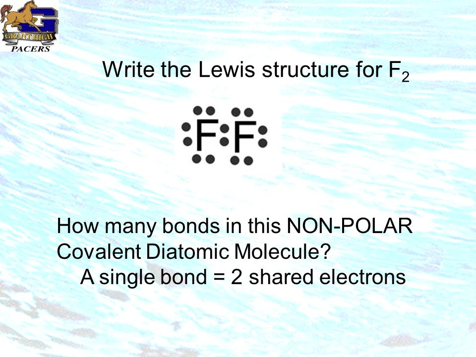 The Lewis structure of an atom has eight dots.Name the elements with the same Lewis structure.