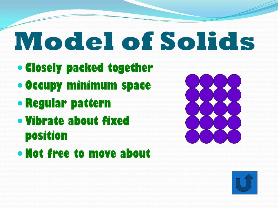 Model of Solids Closely packed together Occupy minimum space Regular pattern Vibrate about fixed position Not free to move about
