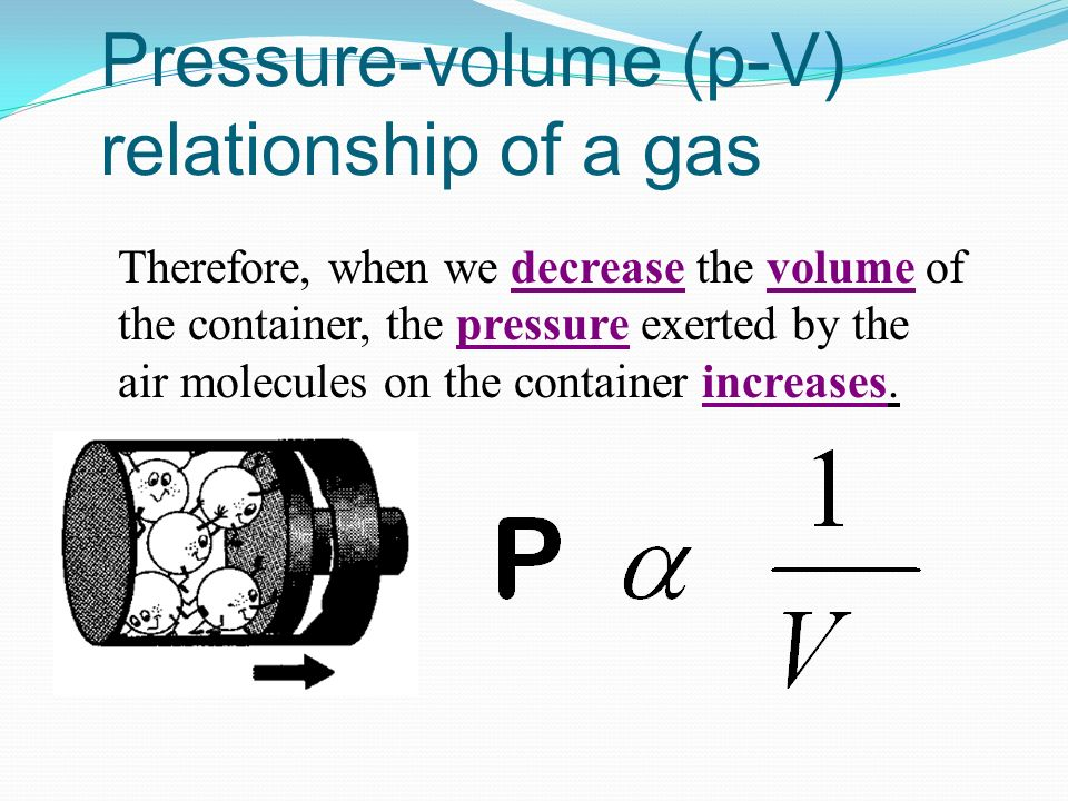 Pressure-volume (p-V) relationship of a gas Therefore, when we decrease the volume of the container, the pressure exerted by the air molecules on the