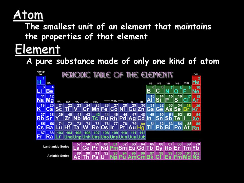 Atom The smallest unit of an element that maintains the properties of that element Element A pure substance made of only one kind of atom