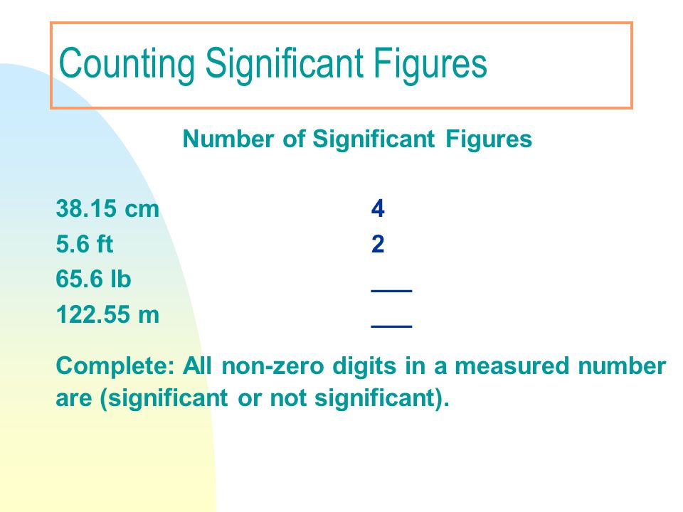 Counting Significant Figures Number of Significant Figures 38.15 cm4 5.6 ft2 65.6 lb___ 122.55 m___ Complete: All non-zero digits in a measured number