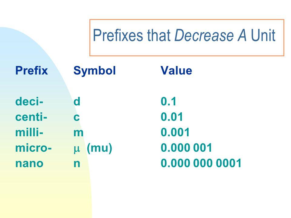 Prefixes that Decrease A Unit PrefixSymbolValue deci-d0.1 centi-c0.01 milli-m0.001 micro- (mu)0.000 001 nanon0.000 000 0001
