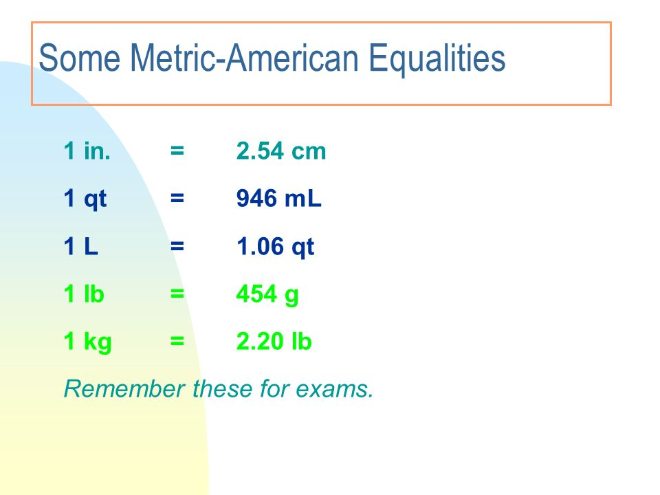 Some Metric-American Equalities 1 in.=2.54 cm 1 qt=946 mL 1 L=1.06 qt 1 lb = 454 g 1 kg=2.20 lb Remember these for exams.