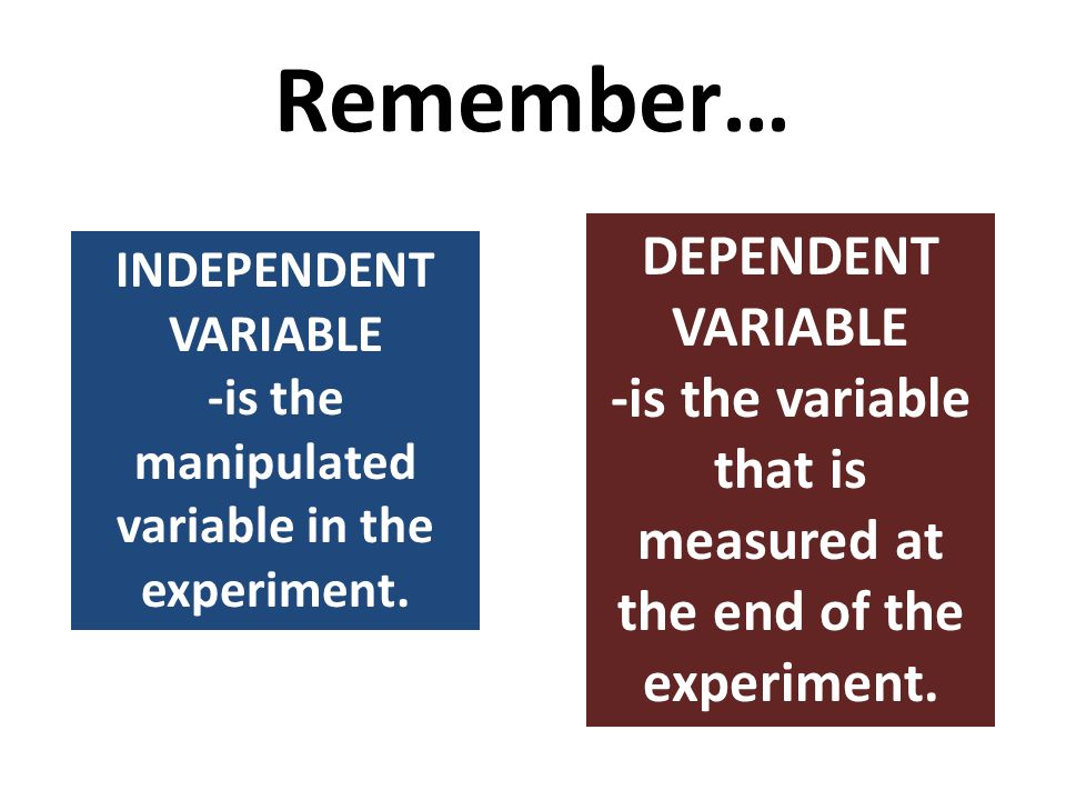 Remember… INDEPENDENT VARIABLE -is the manipulated variable in the experiment. DEPENDENT VARIABLE -is the variable that is measured at the end of the