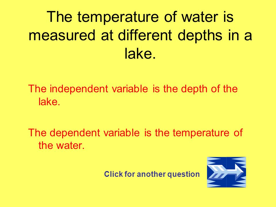 The temperature of water is measured at different depths in a lake.