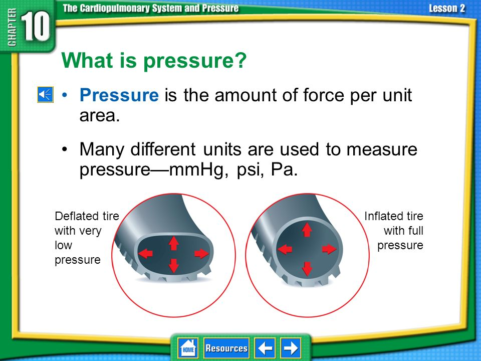 pressure hypertension shock 10.2 Pressure and the Body