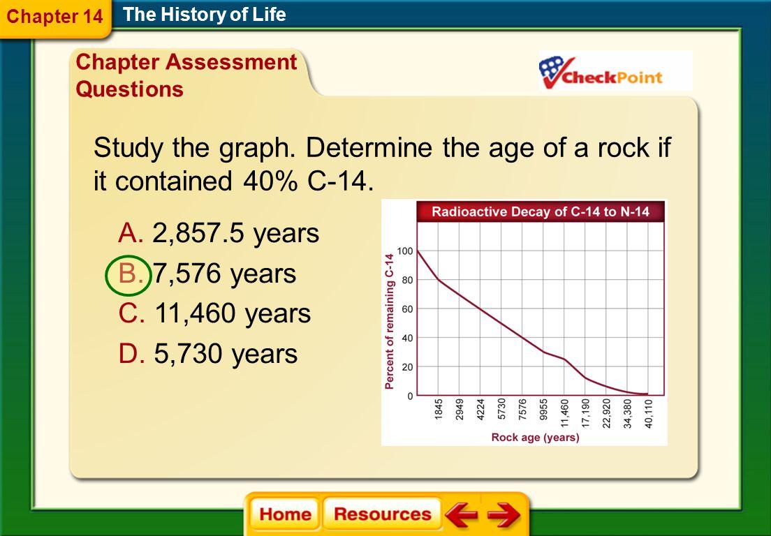 A.18 years B. 36 years C. 54 years D.
