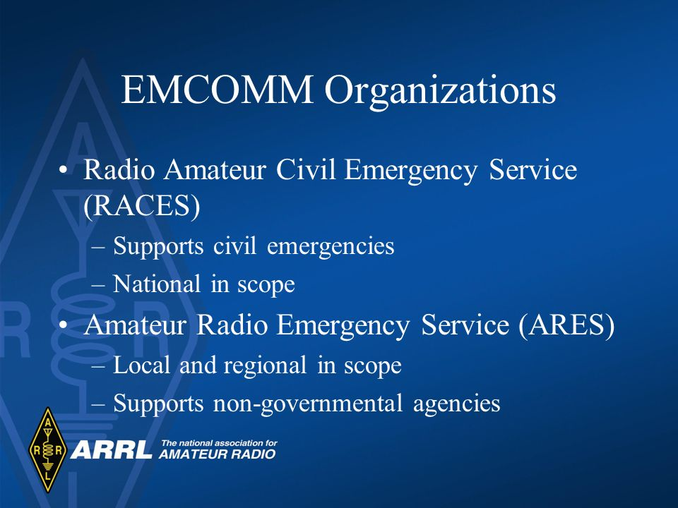 EMCOMM Organizations Radio Amateur Civil Emergency Service (RACES) –Supports civil emergencies –National in scope Amateur Radio Emergency Service (ARES) –Local and regional in scope –Supports non-governmental agencies