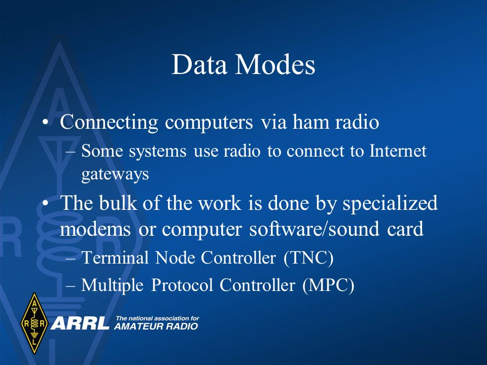 Data Modes Connecting computers via ham radio –Some systems use radio to connect to Internet gateways The bulk of the work is done by specialized mode