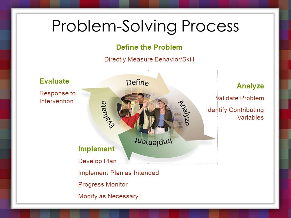 Problem-Solving Process Define the Problem Directly Measure Behavior/Skill Analyze Validate Problem Identify Contributing Variables Implement Develop