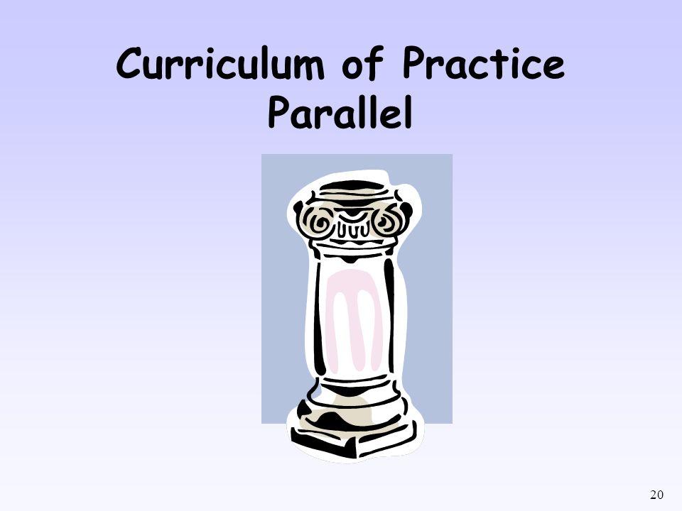 20 Curriculum of Practice Parallel