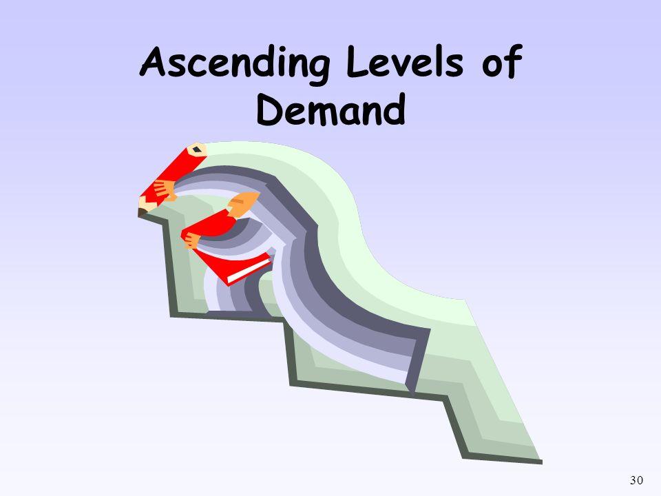 30 Ascending Levels of Demand
