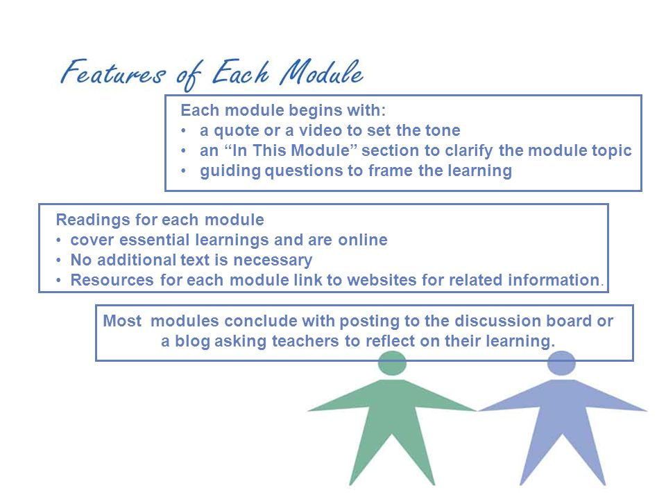 Each module begins with: a quote or a video to set the tone an In This Module section to clarify the module topic guiding questions to frame the learning Readings for each module cover essential learnings and are online No additional text is necessary Resources for each module link to websites for related information.