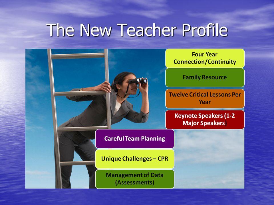 The New Teacher Profile