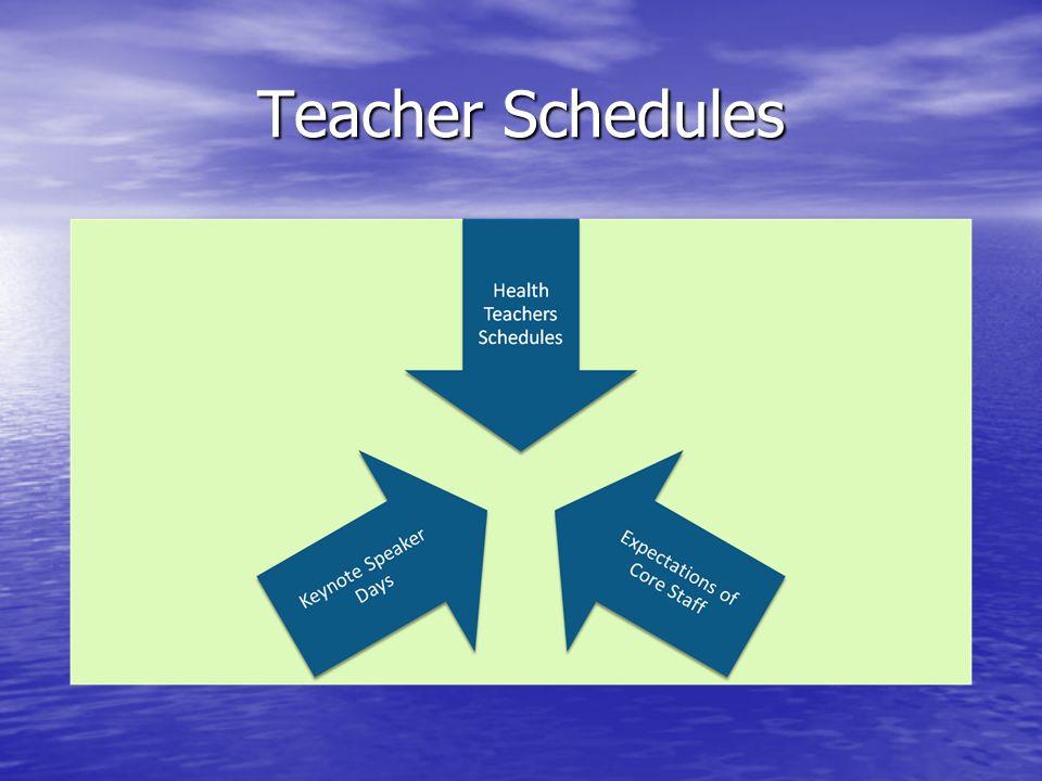 Teacher Schedules