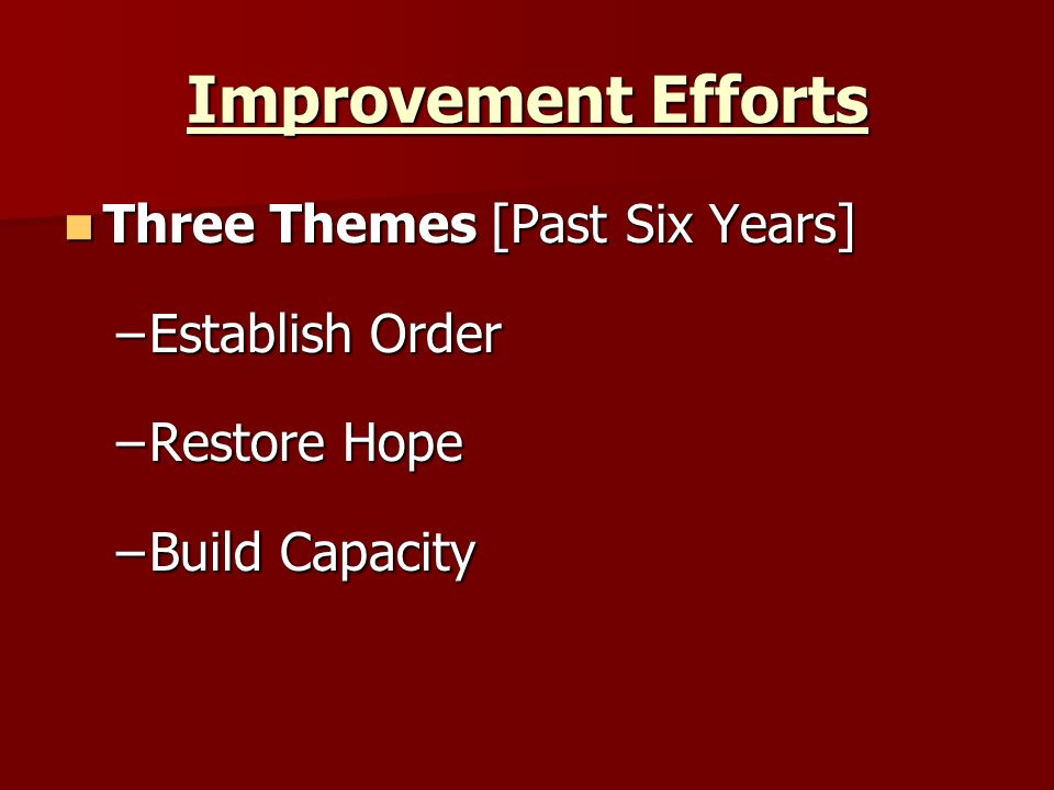 Improvement Efforts Three Themes [Past Six Years] Three Themes [Past Six Years] –Establish Order –Restore Hope –Build Capacity