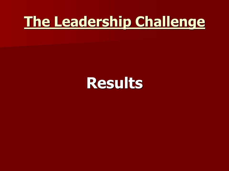 The Leadership Challenge Results