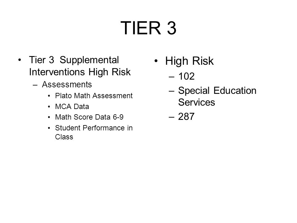 TIER 3 Tier 3 Supplemental Interventions High Risk –Assessments Plato Math Assessment MCA Data Math Score Data 6-9 Student Performance in Class High Risk –102 –Special Education Services –287