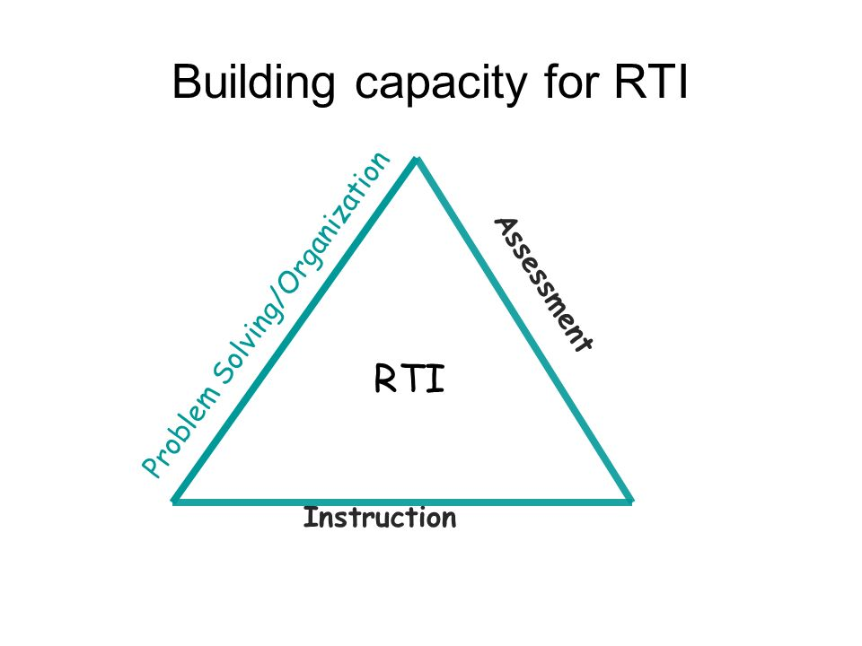 Building capacity for RTI Instruction Problem Solving/Organization Assessment RTI