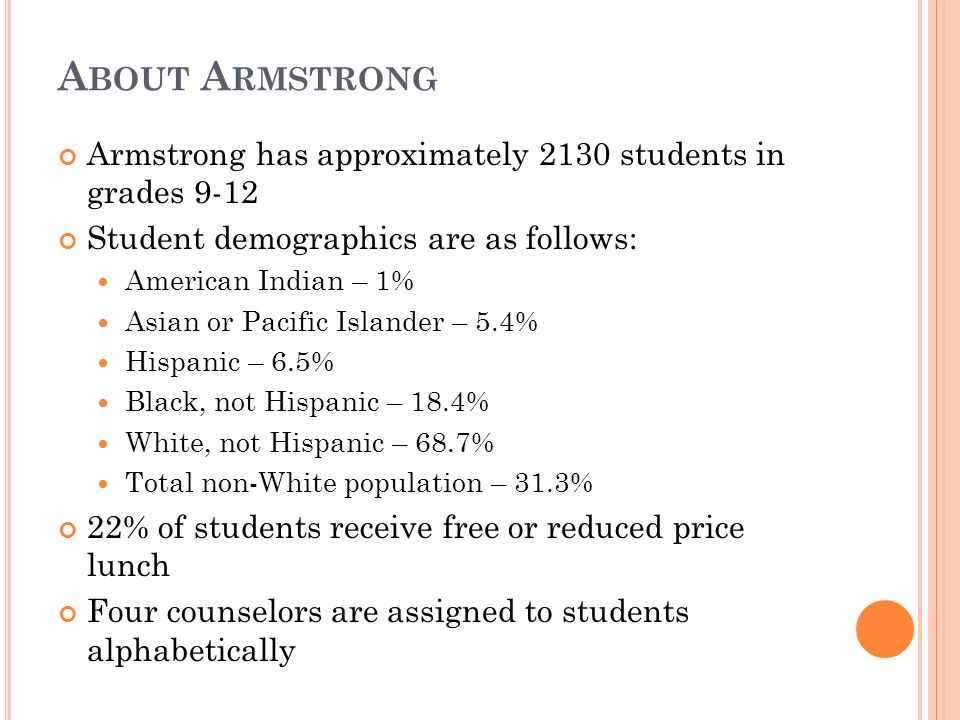 A BOUT A RMSTRONG Armstrong has approximately 2130 students in grades 9-12 Student demographics are as follows: American Indian – 1% Asian or Pacific Islander – 5.4% Hispanic – 6.5% Black, not Hispanic – 18.4% White, not Hispanic – 68.7% Total non-White population – 31.3% 22% of students receive free or reduced price lunch Four counselors are assigned to students alphabetically