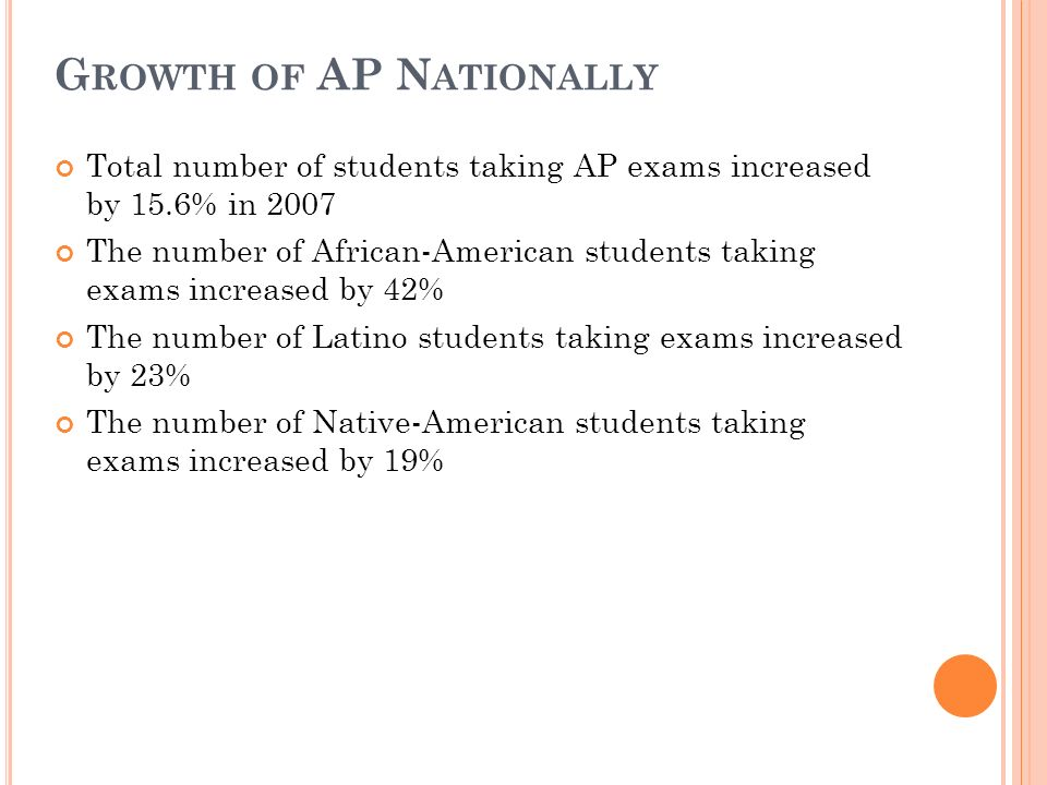 G ROWTH OF AP N ATIONALLY Total number of students taking AP exams increased by 15.6% in 2007 The number of African-American students taking exams increased by 42% The number of Latino students taking exams increased by 23% The number of Native-American students taking exams increased by 19%