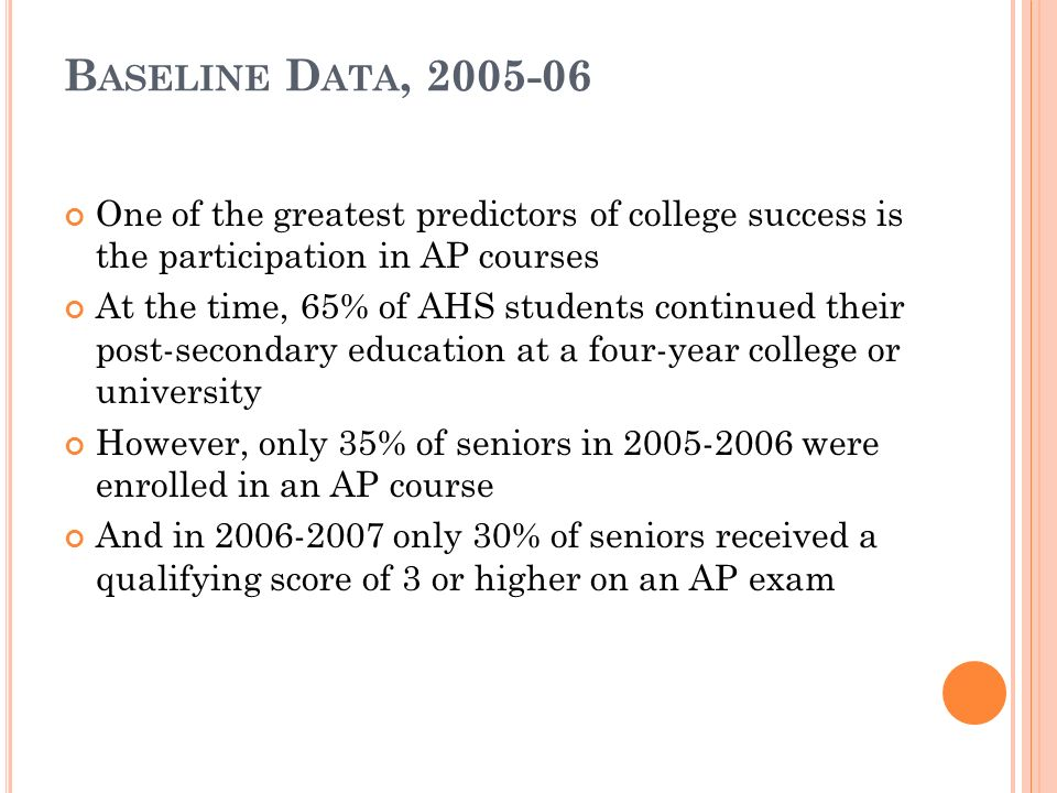 B ASELINE D ATA, 2005-06 One of the greatest predictors of college success is the participation in AP courses At the time, 65% of AHS students continued their post-secondary education at a four-year college or university However, only 35% of seniors in 2005-2006 were enrolled in an AP course And in 2006-2007 only 30% of seniors received a qualifying score of 3 or higher on an AP exam