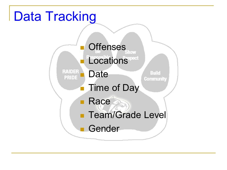 Data Tracking Offenses Locations Date Time of Day Race Team/Grade Level Gender