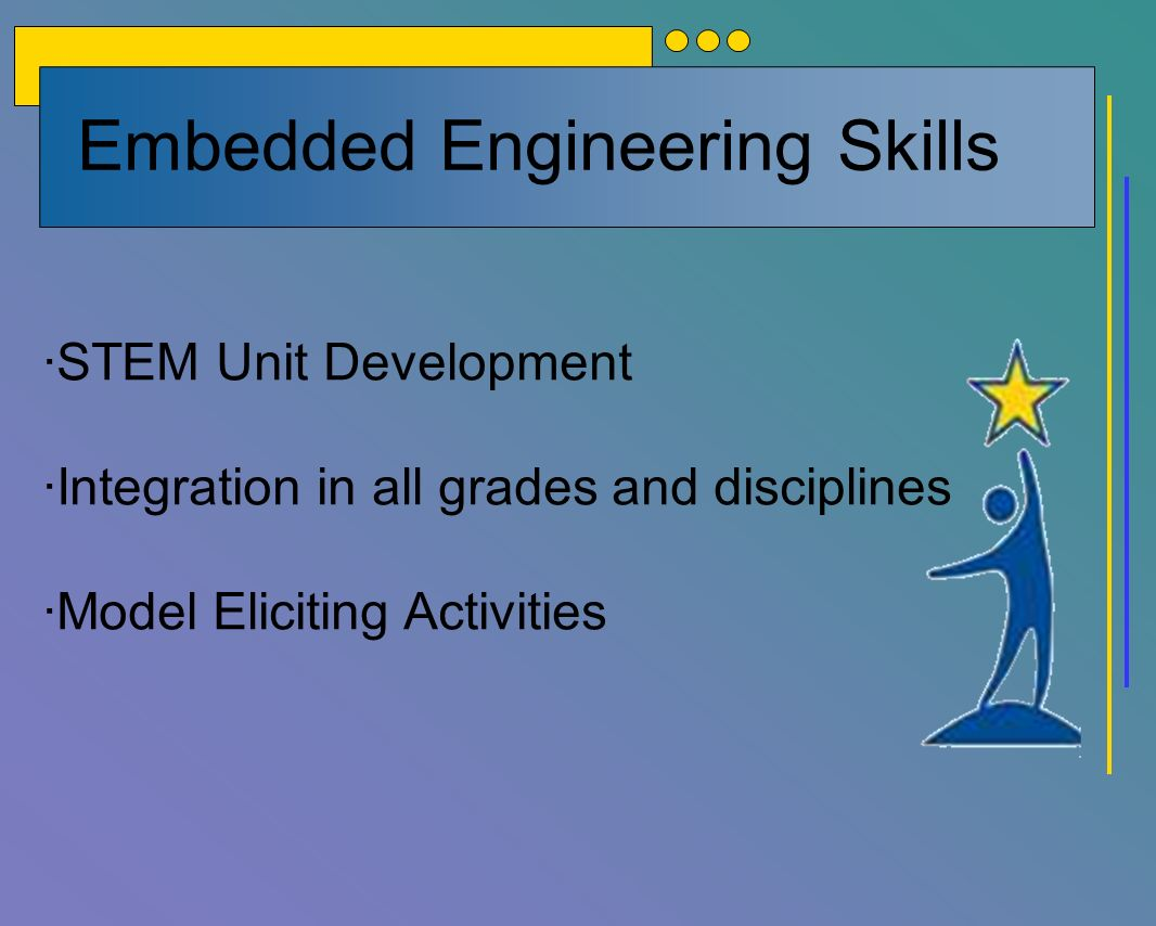 Embedded Engineering Skills ·STEM Unit Development ·Integration in all grades and disciplines ·Model Eliciting Activities