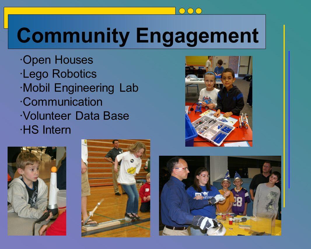 Community Engagement ·Open Houses ·Lego Robotics ·Mobil Engineering Lab ·Communication ·Volunteer Data Base ·HS Intern