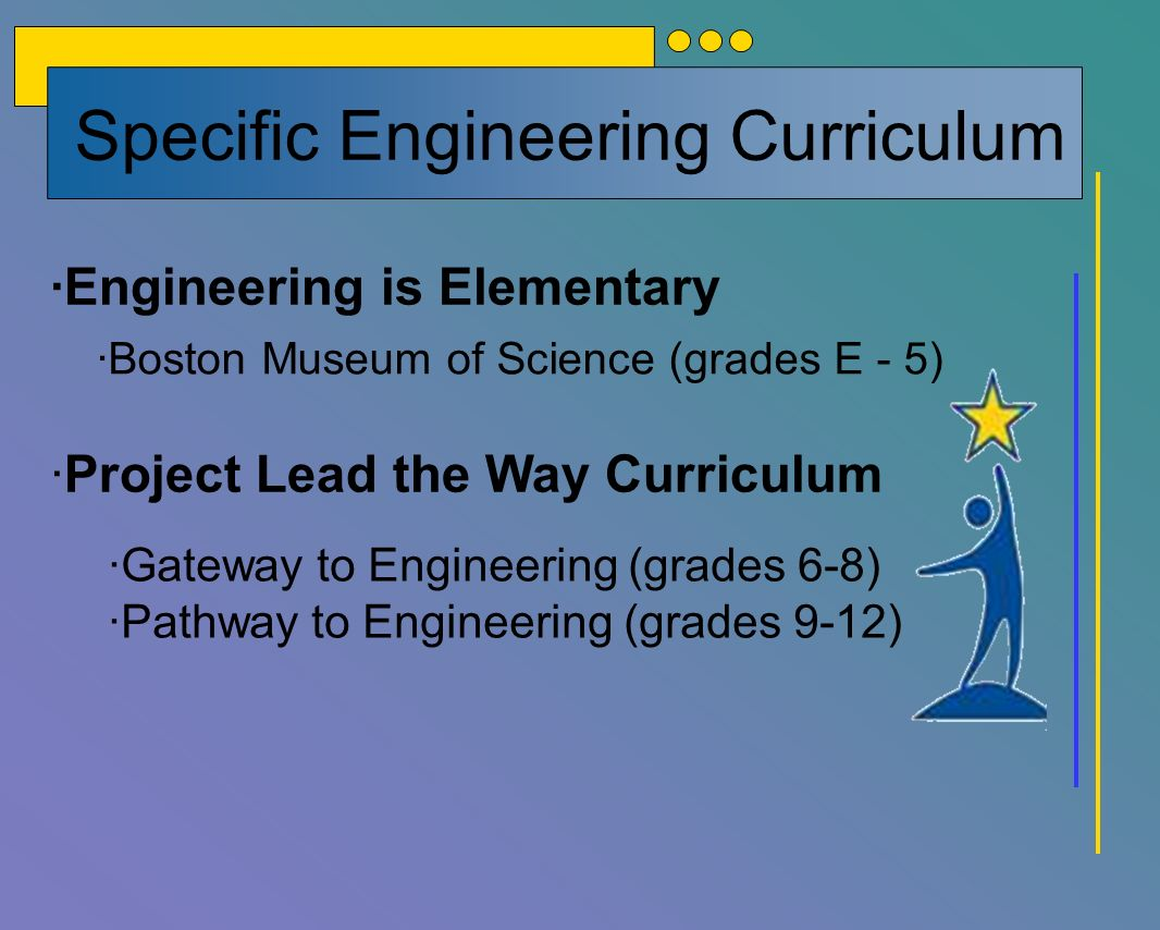 ·Engineering is Elementary ·Project Lead the Way Curriculum ·Gateway to Engineering (grades 6-8) ·Pathway to Engineering (grades 9-12) ·Boston Museum of Science (grades E - 5) Specific Engineering Curriculum