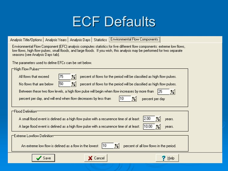ECF Defaults