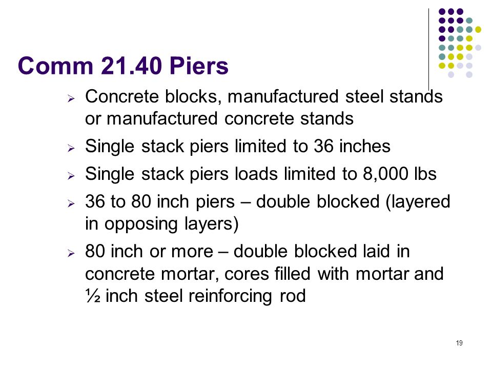 19 Comm 21.40 Piers Concrete blocks, manufactured steel stands or manufactured concrete stands Single stack piers limited to 36 inches Single stack pi
