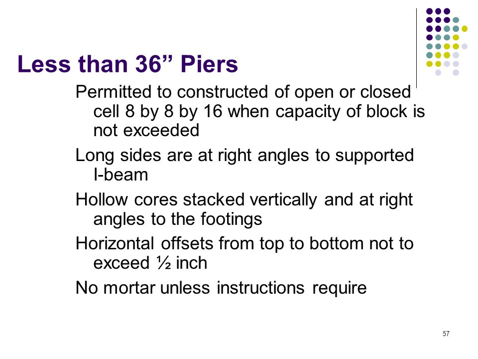 57 Less than 36 Piers Permitted to constructed of open or closed cell 8 by 8 by 16 when capacity of block is not exceeded Long sides are at right angl