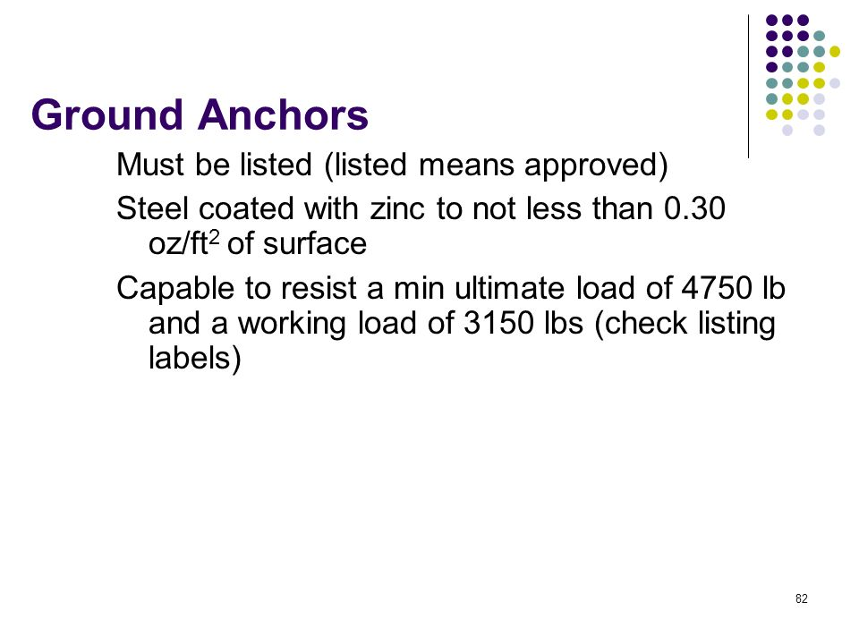 82 Ground Anchors Must be listed (listed means approved) Steel coated with zinc to not less than 0.30 oz/ft 2 of surface Capable to resist a min ultim