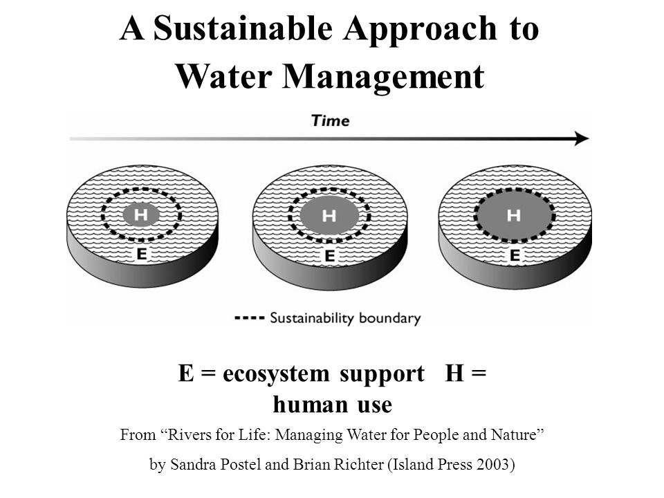 A Sustainable Approach to Water Management E = ecosystem support H = human use From Rivers for Life: Managing Water for People and Nature by Sandra Postel and Brian Richter (Island Press 2003)