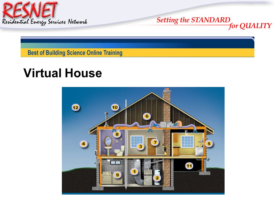 RESNET Virtual House