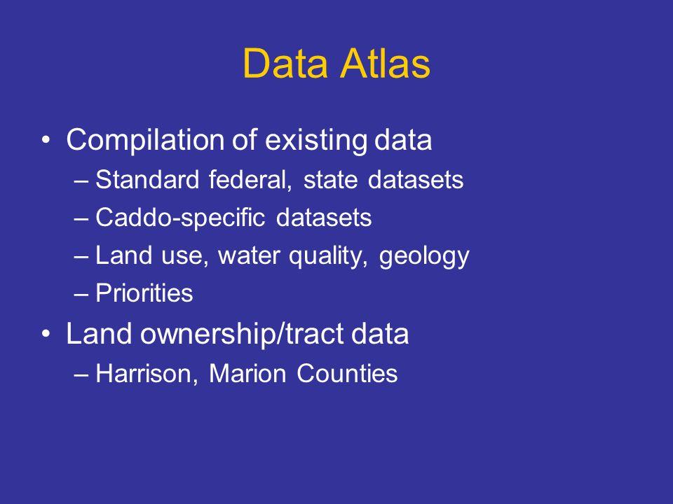Data Atlas – Land Ownership
