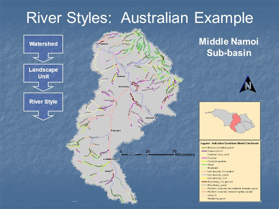 River Styles: Australian Example Watershed Landscape Unit River Style Kilometers 0 50 25 Middle Namoi Sub-basin