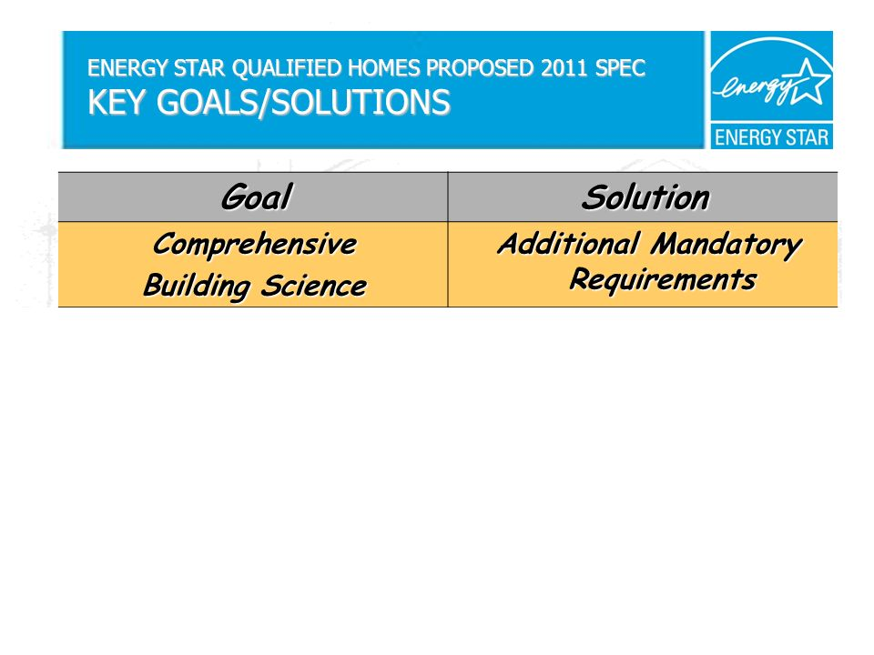 ENERGY STAR QUALIFIED HOMES PROPOSED 2011 SPEC KEY GOALS/SOLUTIONS GoalSolution Comprehensive Building Science Additional Mandatory Requirements Ensure high-efficency equipment and products more consistently included Additional mandatory requirements Reference design vs.